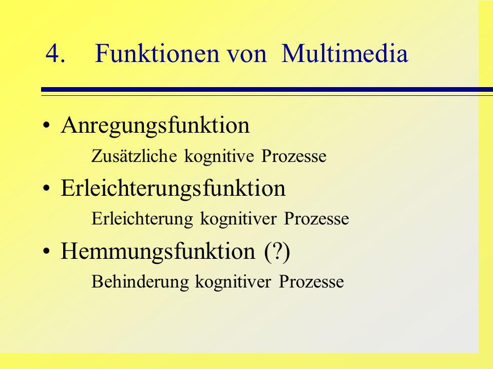 4. Funktionen von Multimedia
