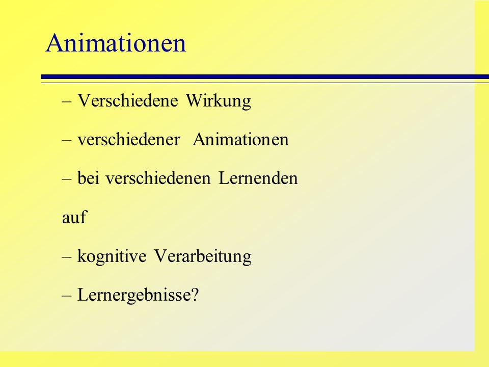 Animationen Verschiedene Wirkung verschiedener Animationen