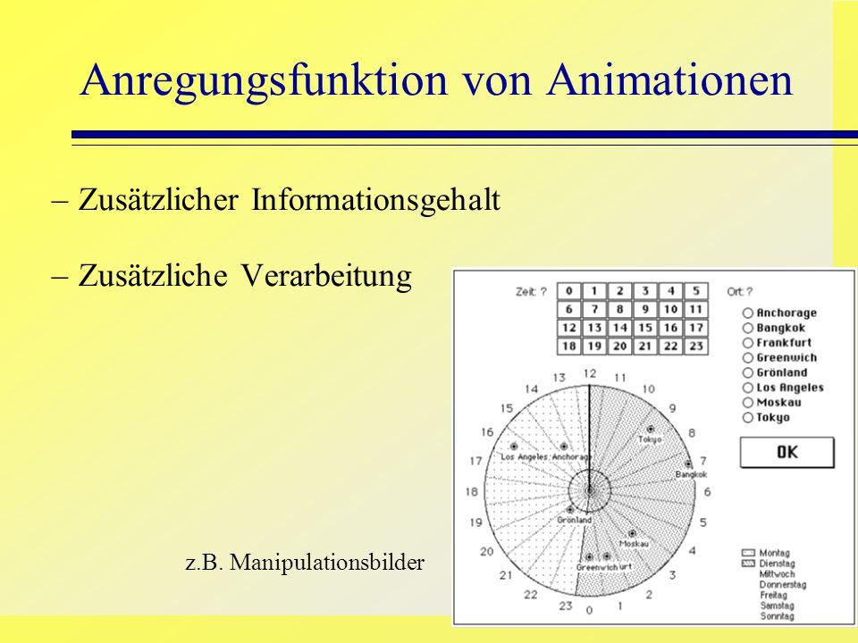 Anregungsfunktion von Animationen