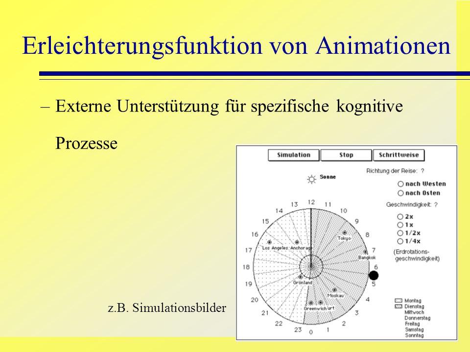 Erleichterungsfunktion von Animationen