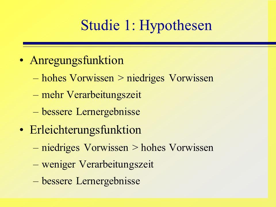 Studie 1: Hypothesen Anregungsfunktion Erleichterungsfunktion