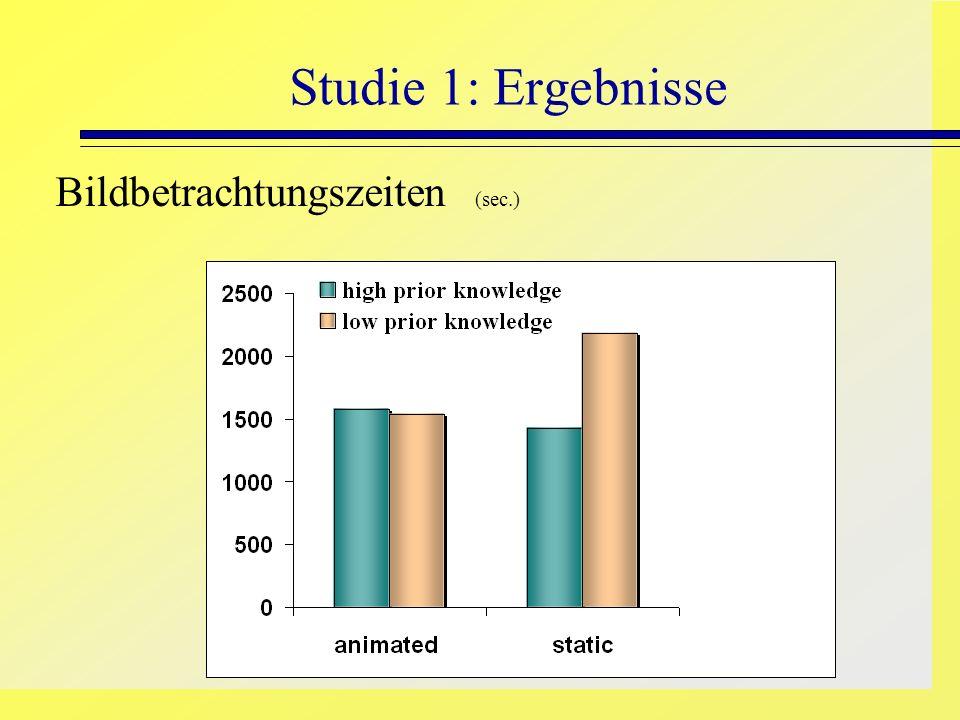 Studie 1: Ergebnisse Bildbetrachtungszeiten (sec.)