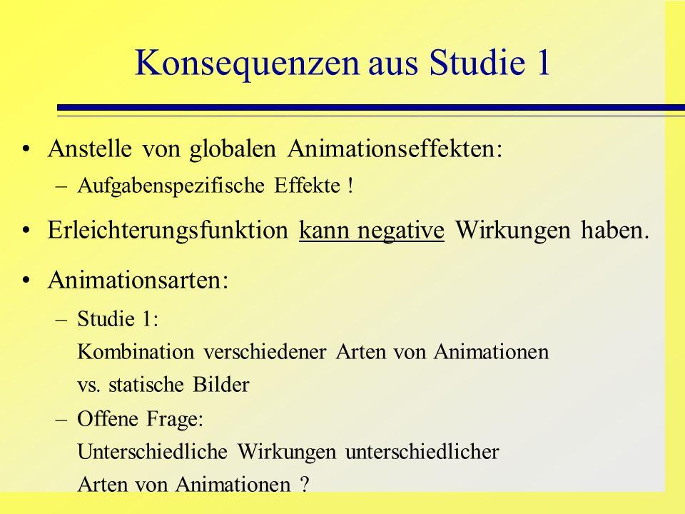 Konsequenzen aus Studie 1
