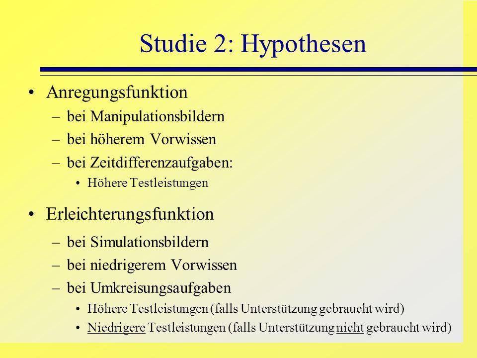 Studie 2: Hypothesen Anregungsfunktion Erleichterungsfunktion