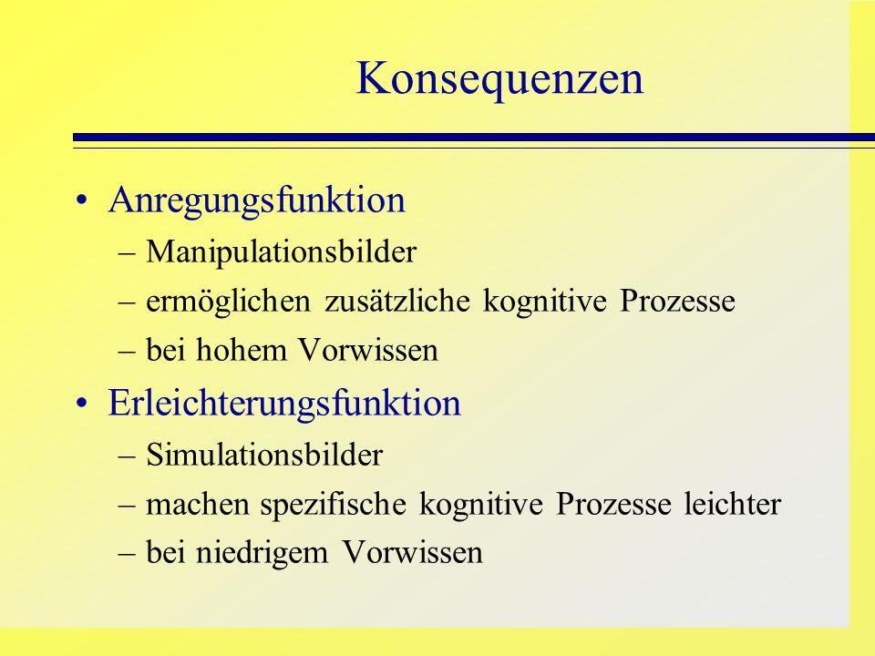 Konsequenzen Anregungsfunktion Erleichterungsfunktion