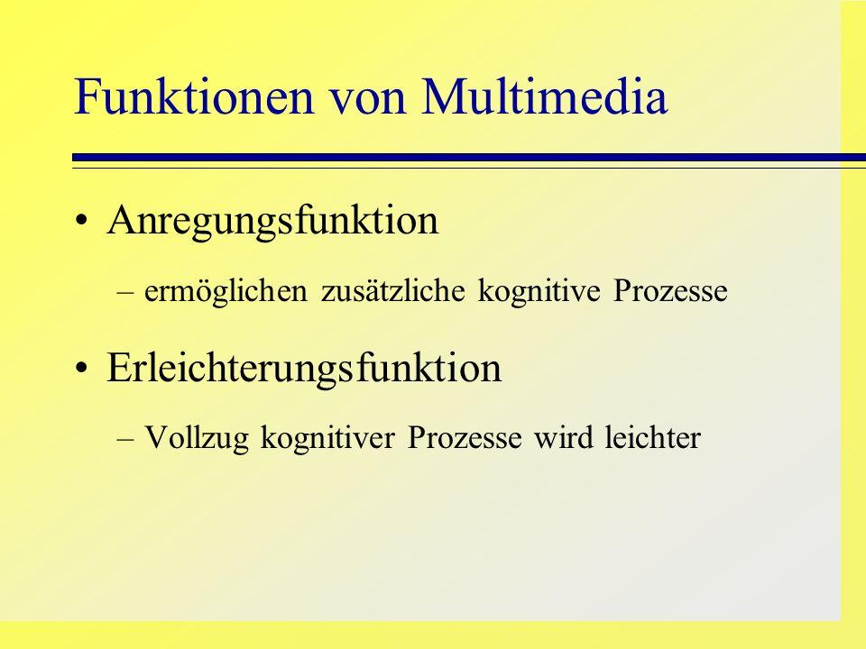 Funktionen von Multimedia