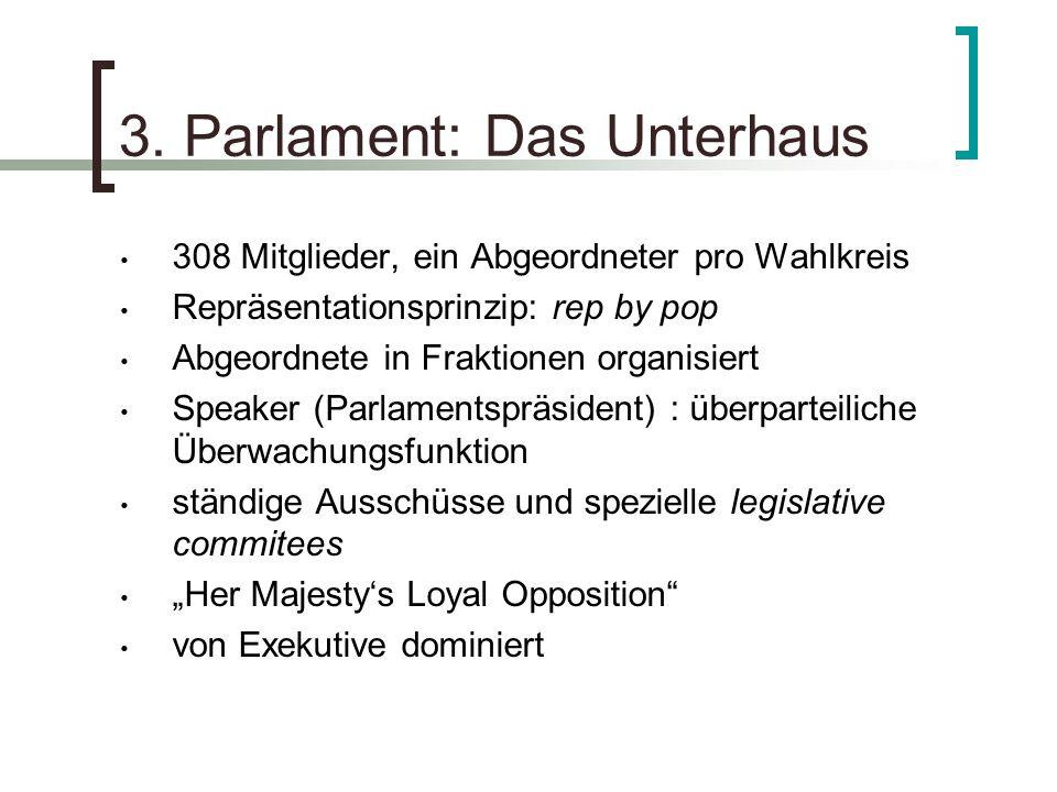 3. Parlament: Das Unterhaus