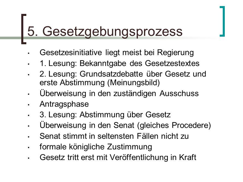5. Gesetzgebungsprozess