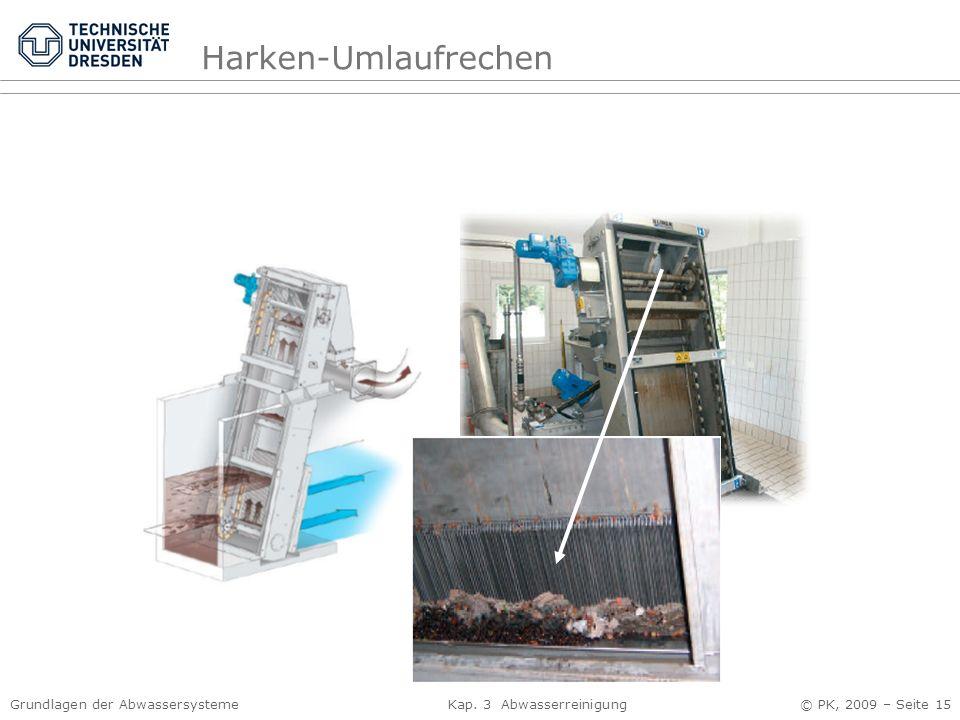 Harken-Umlaufrechen