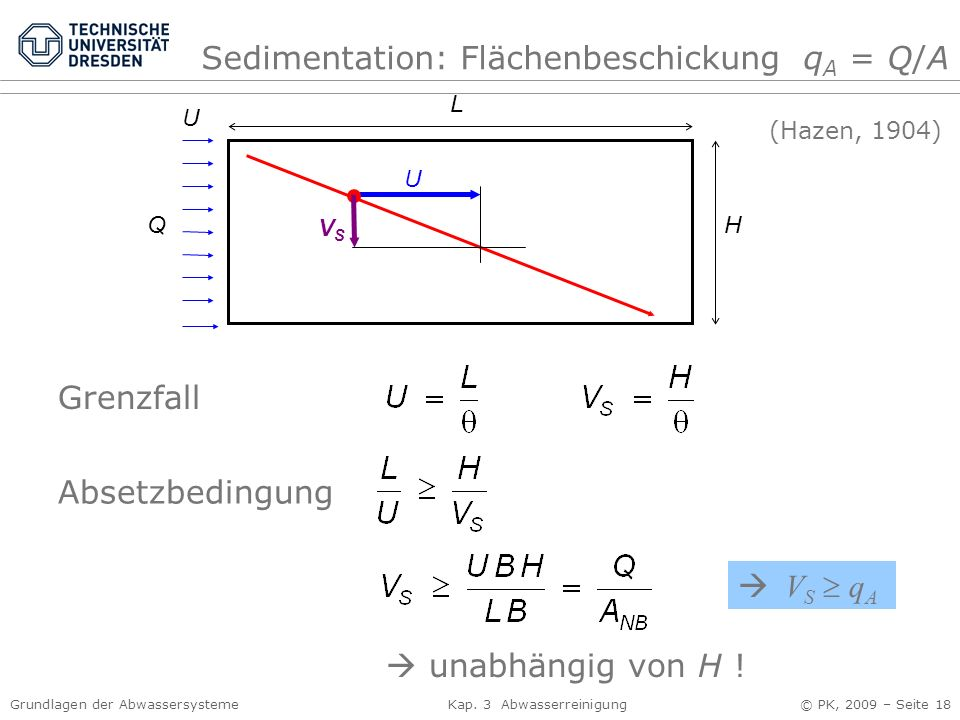 Sedimentation: Flächenbeschickung qA = Q/A