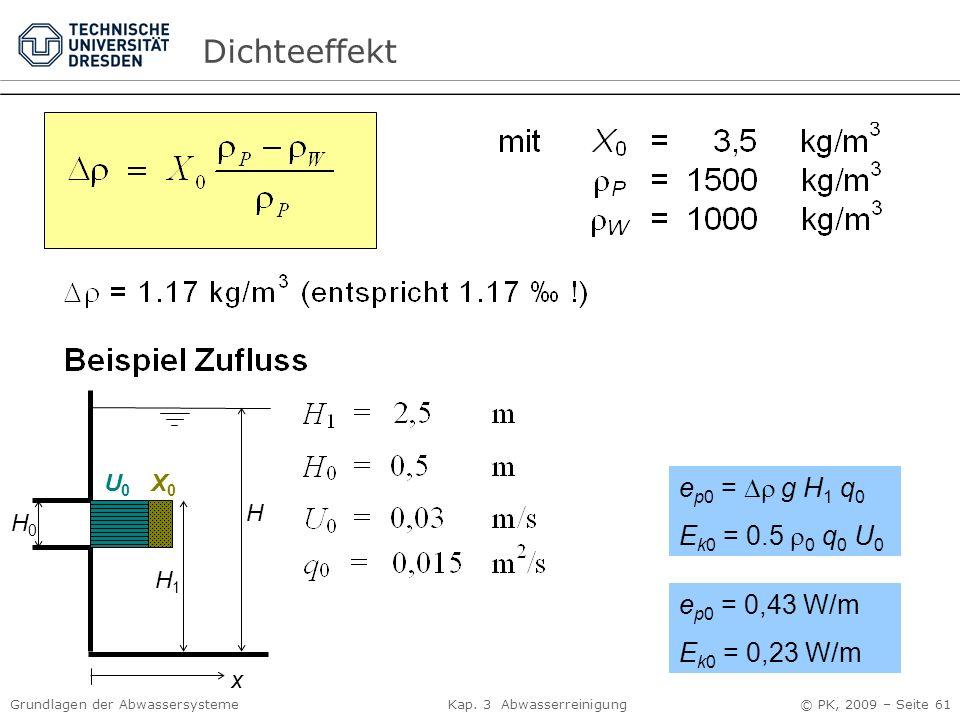 Dichteeffekt ep0 = Dr g H1 q0 Ek0 = 0.5 r0 q0 U0 ep0 = 0,43 W/m