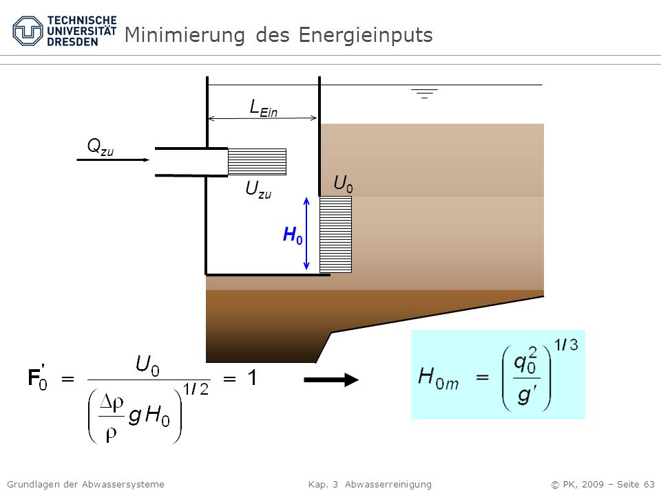 Minimierung des Energieinputs