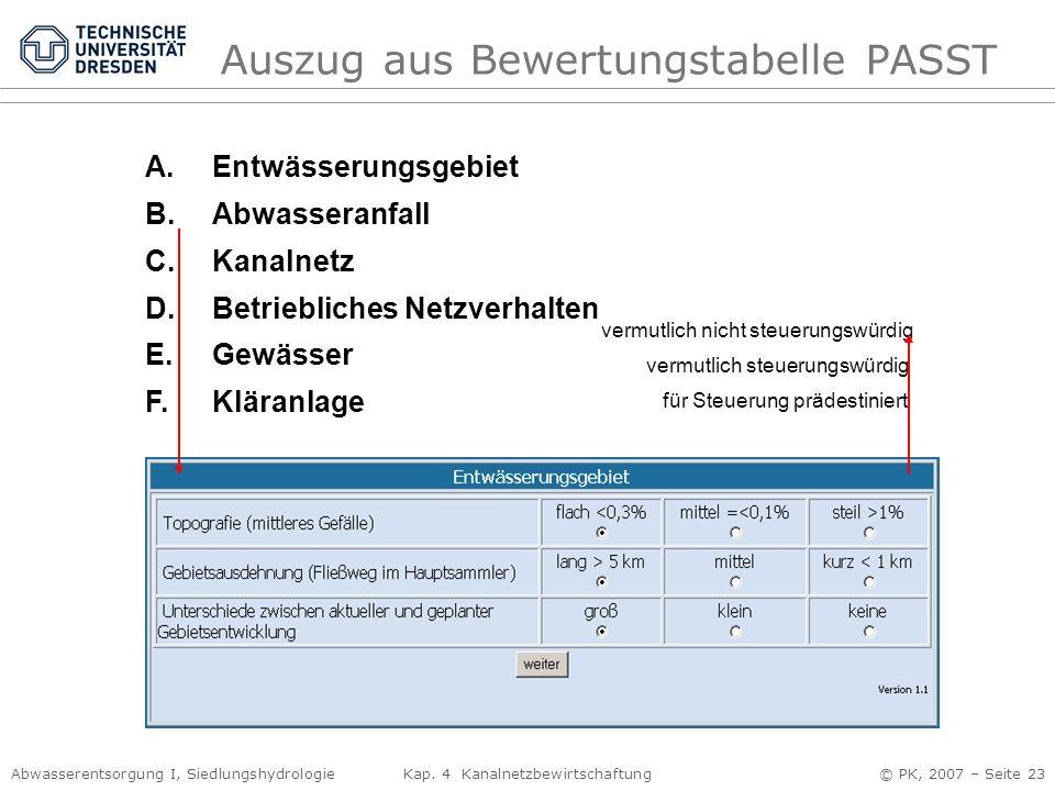 Auszug aus Bewertungstabelle PASST