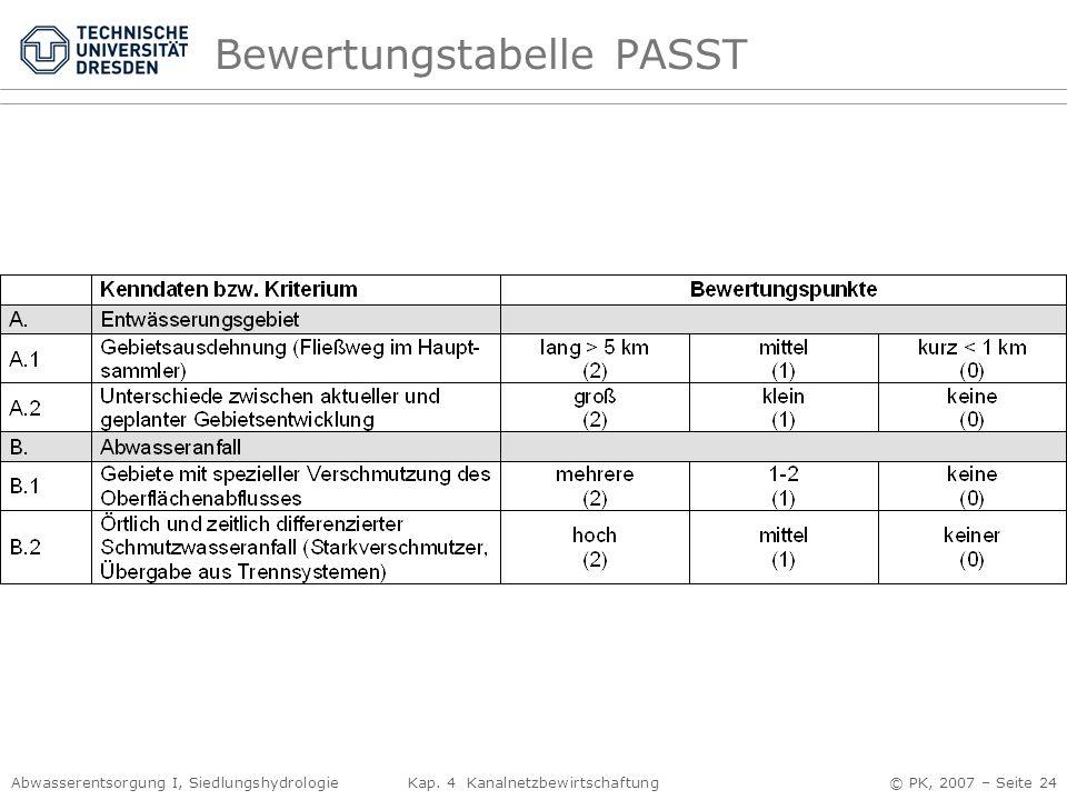 Bewertungstabelle PASST