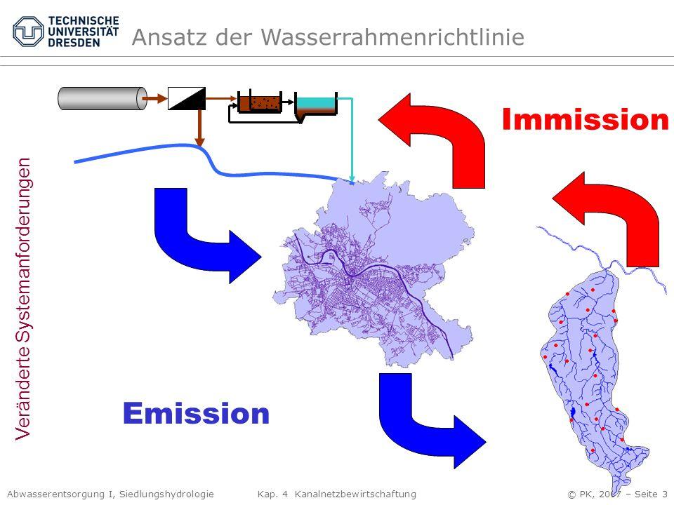 Immission Emission Ansatz der Wasserrahmenrichtlinie