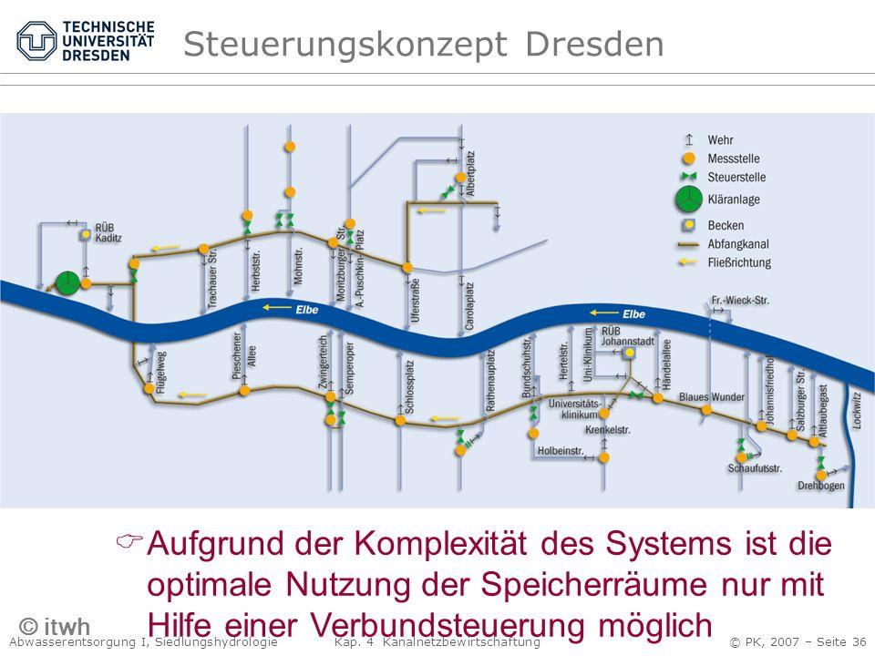 Steuerungskonzept Dresden