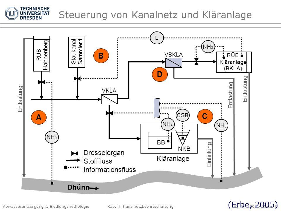 Steuerung von Kanalnetz und Kläranlage