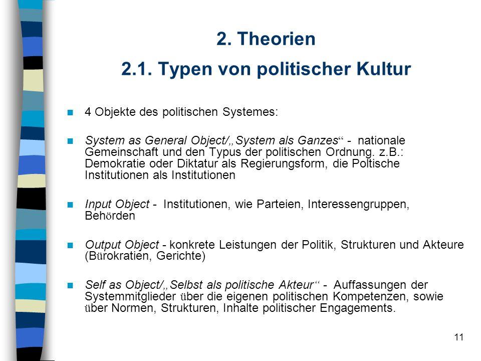 2. Theorien 2.1. Typen von politischer Kultur
