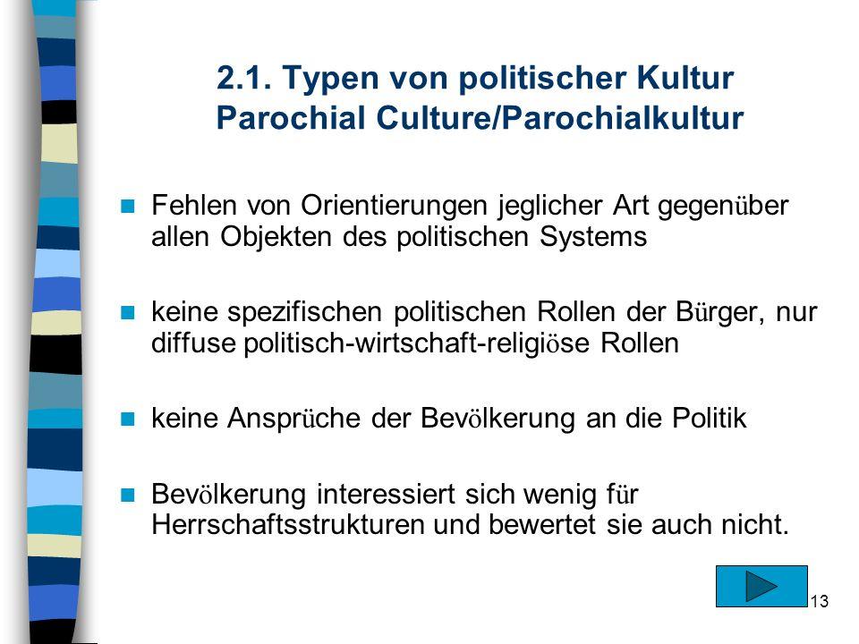 2.1. Typen von politischer Kultur Parochial Culture/Parochialkultur