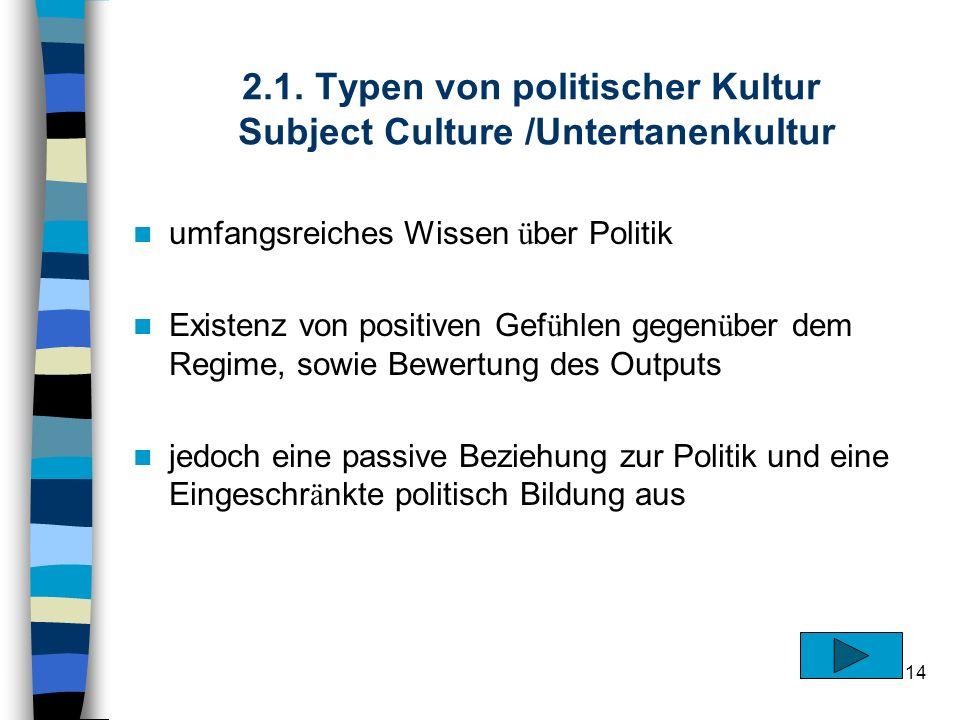 2.1. Typen von politischer Kultur Subject Culture /Untertanenkultur