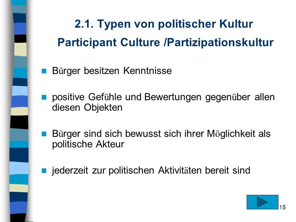 2.1. Typen von politischer Kultur Participant Culture /Partizipationskultur
