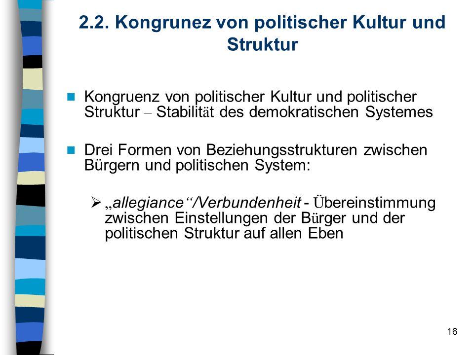 2.2. Kongrunez von politischer Kultur und Struktur