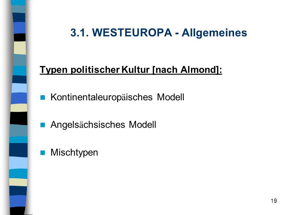 3.1. WESTEUROPA - Allgemeines