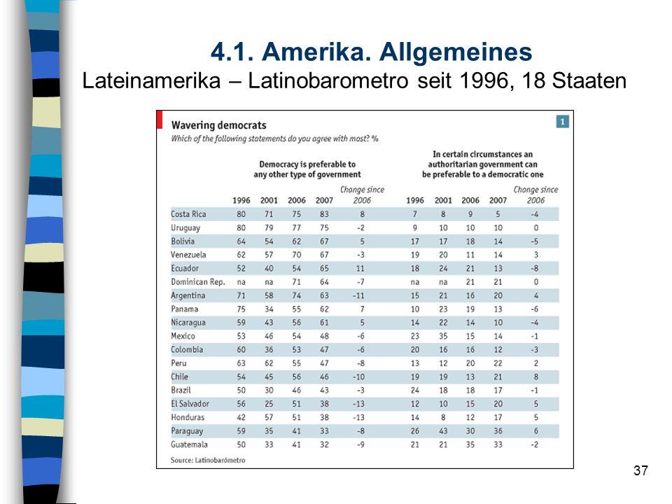 4.1. Amerika. Allgemeines Lateinamerika – Latinobarometro seit 1996, 18 Staaten