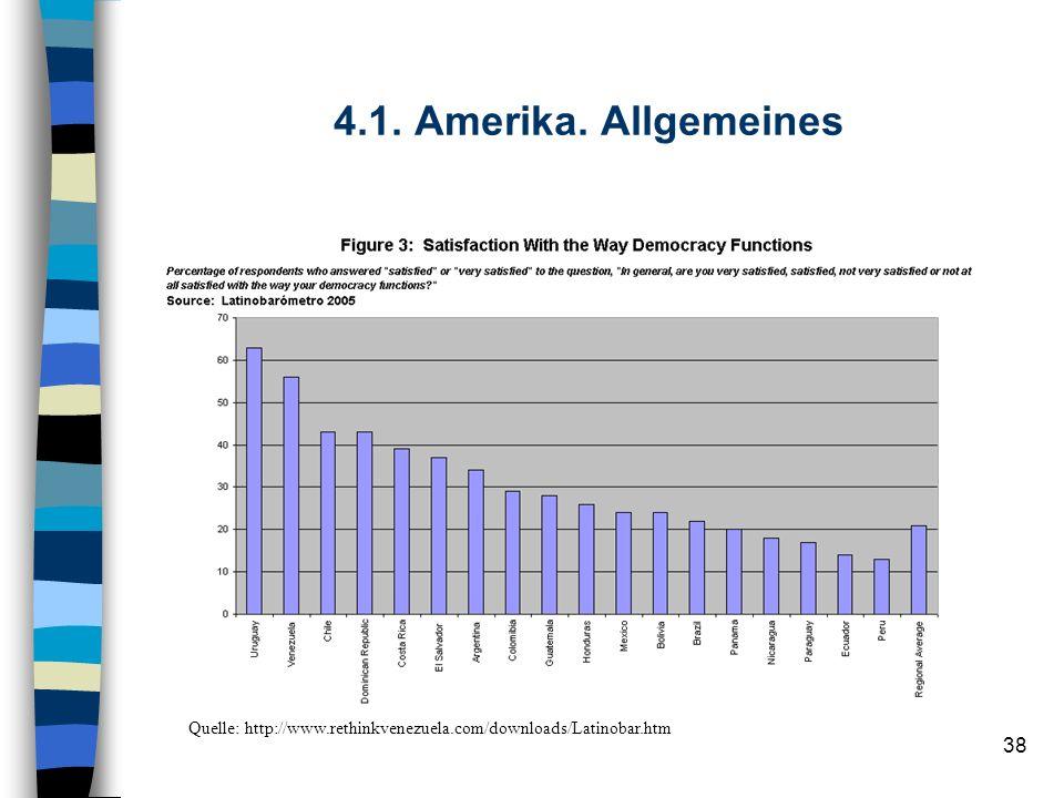 4.1. Amerika. Allgemeines Quelle: http://www.rethinkvenezuela.com/downloads/Latinobar.htm