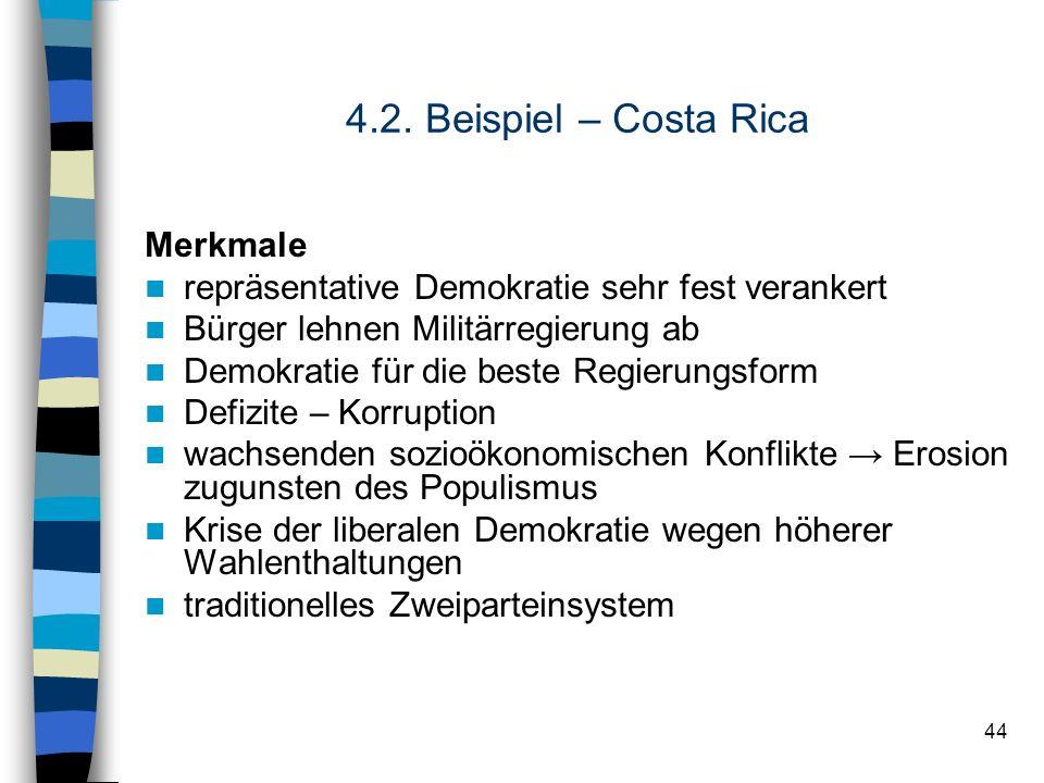 4.2. Beispiel – Costa Rica Merkmale