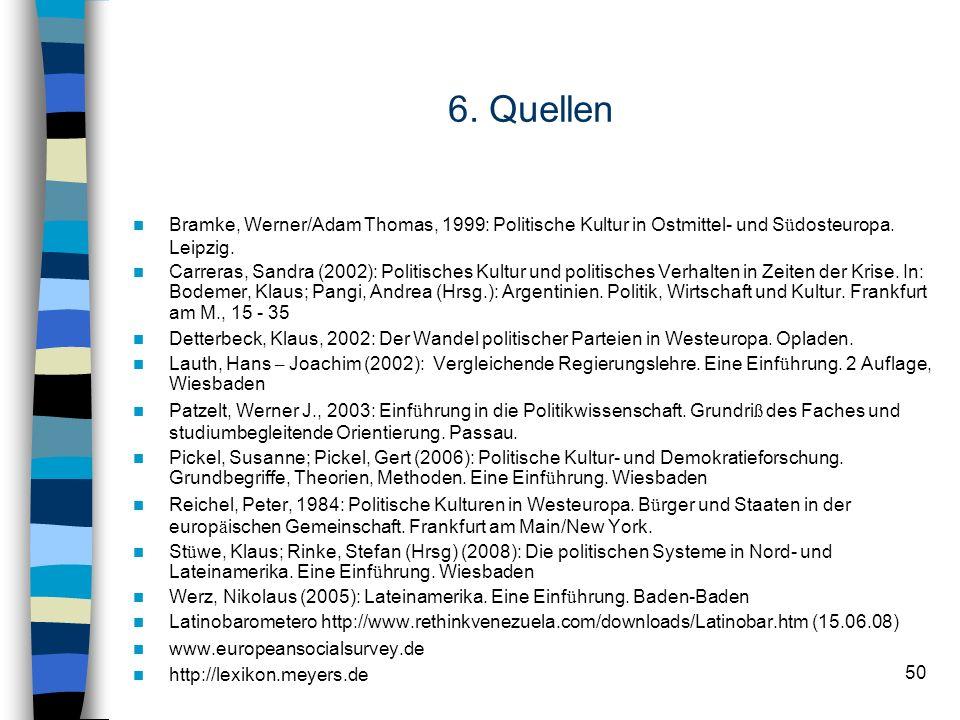 6. Quellen Bramke, Werner/Adam Thomas, 1999: Politische Kultur in Ostmittel- und Südosteuropa. Leipzig.