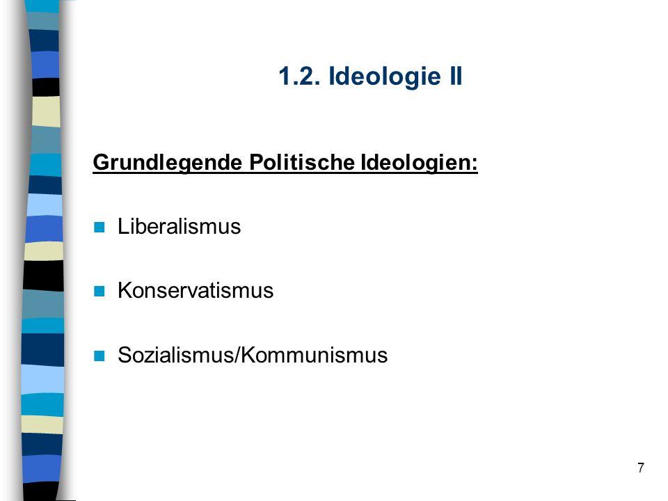 1.2. Ideologie II Grundlegende Politische Ideologien: Liberalismus