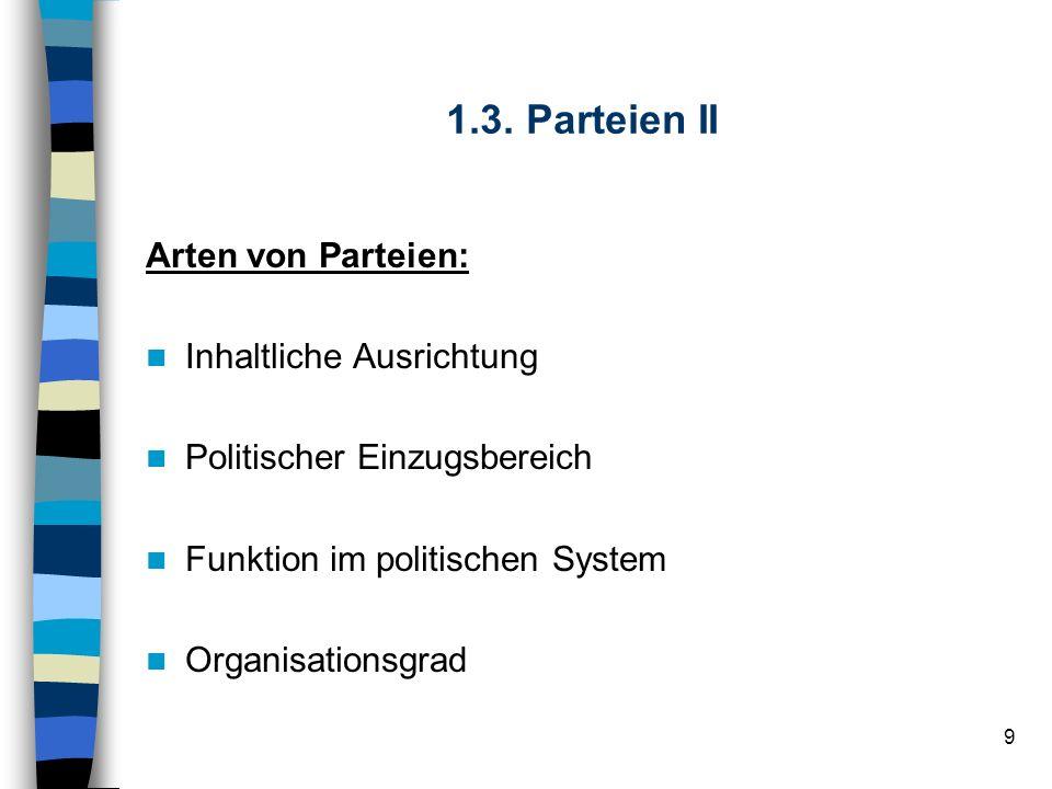 1.3. Parteien II Arten von Parteien: Inhaltliche Ausrichtung