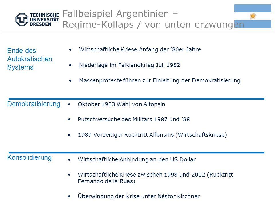 Fallbeispiel Argentinien – Regime-Kollaps / von unten erzwungen