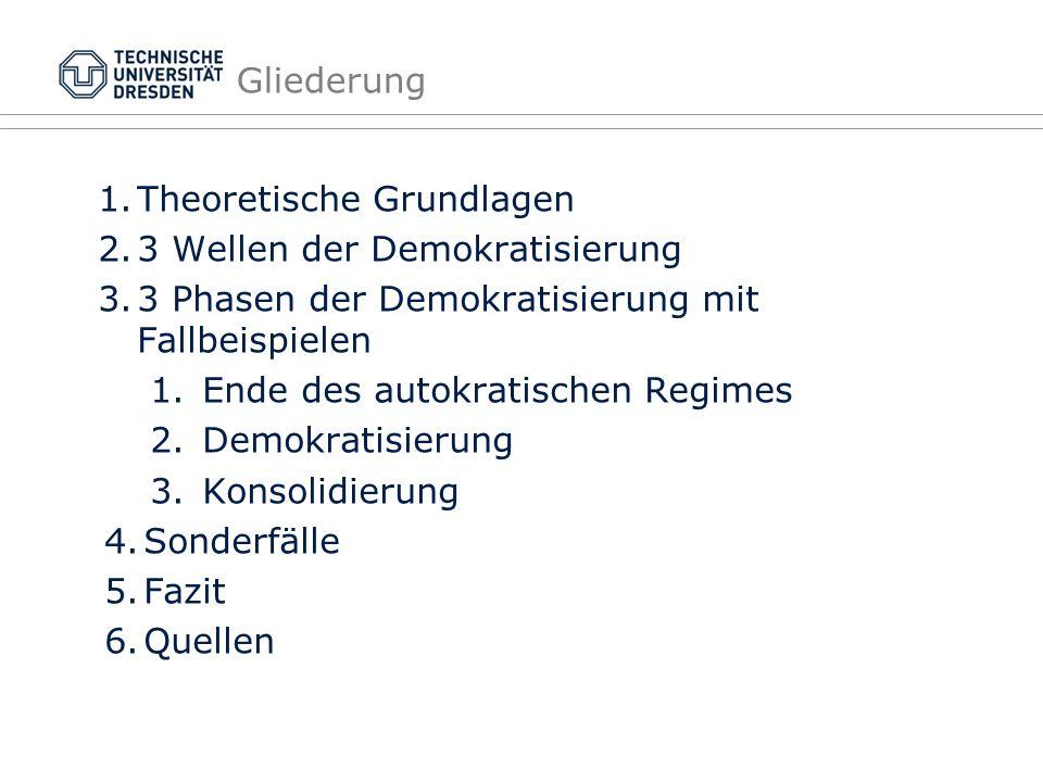Gliederung Theoretische Grundlagen. 3 Wellen der Demokratisierung. 3 Phasen der Demokratisierung mit Fallbeispielen.