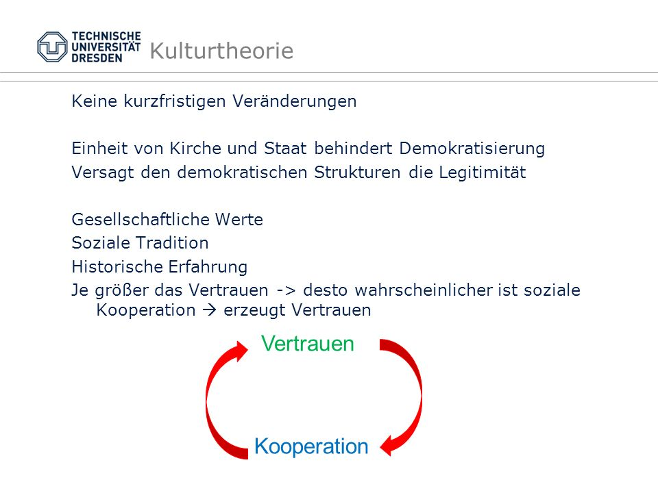 Kulturtheorie Vertrauen Kooperation