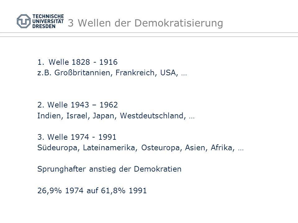 3 Wellen der Demokratisierung