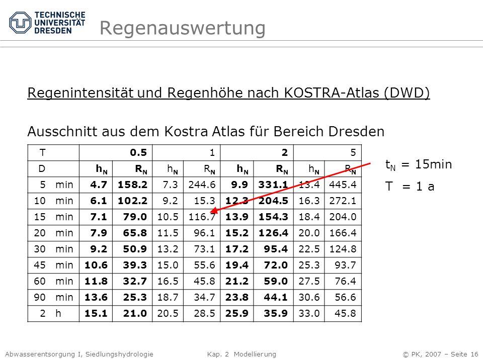 Regenauswertung Regenintensität und Regenhöhe nach KOSTRA-Atlas (DWD)