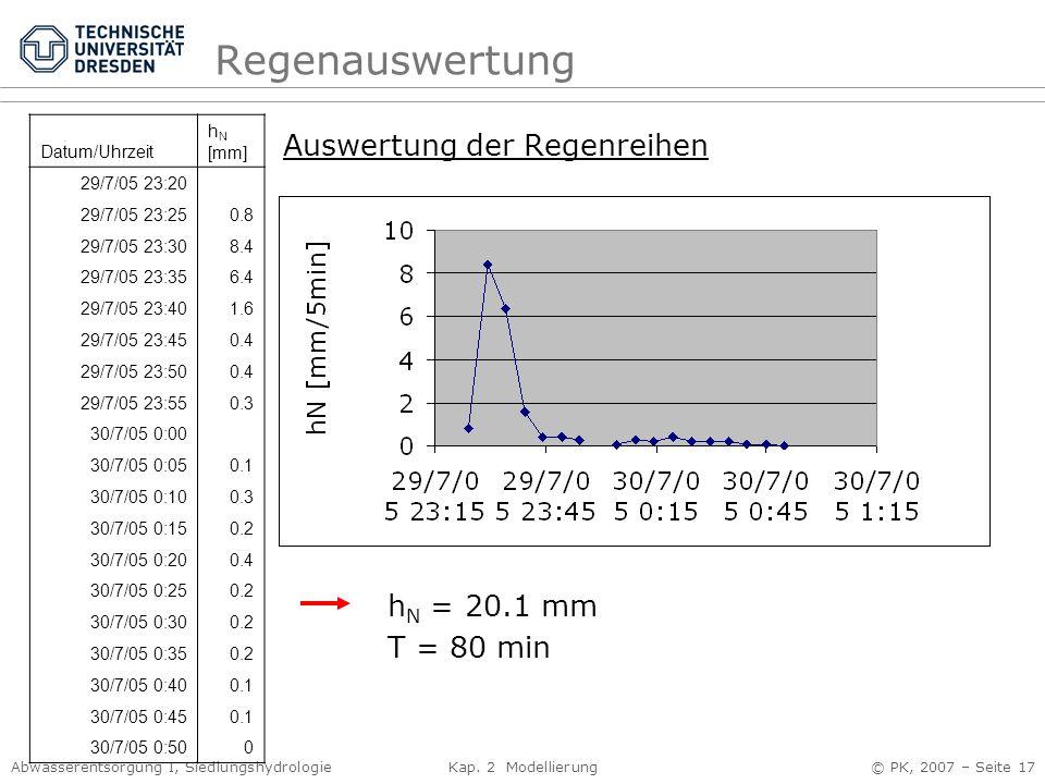 Regenauswertung Auswertung der Regenreihen hN = 20.1 mm T = 80 min