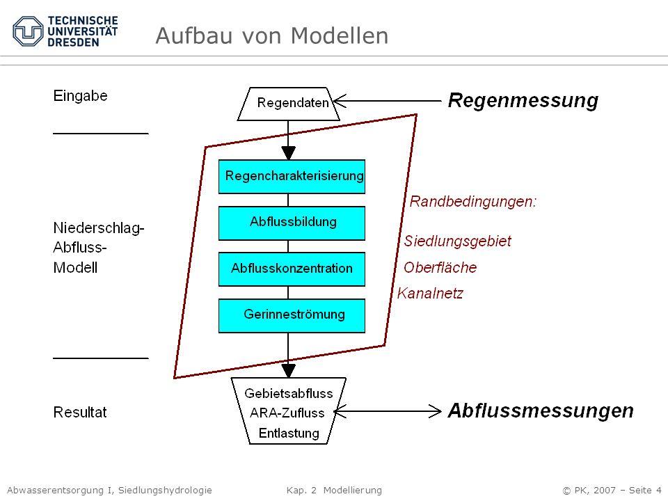 Aufbau von Modellen