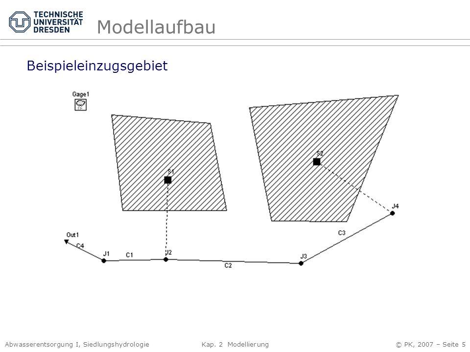 Modellaufbau Beispieleinzugsgebiet