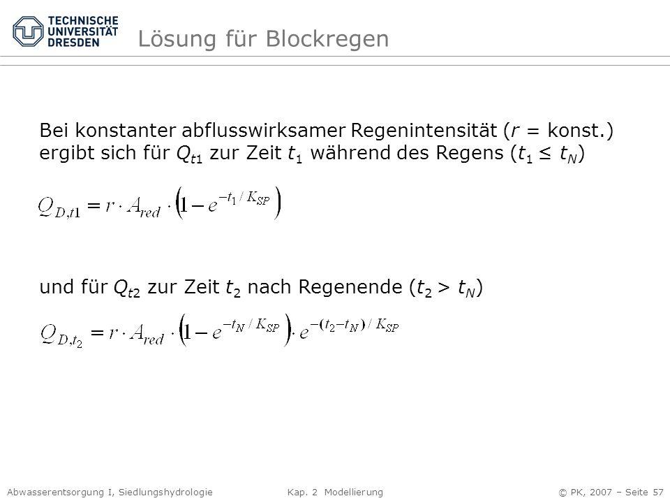 Lösung für Blockregen Bei konstanter abflusswirksamer Regenintensität (r = konst.) ergibt sich für Qt1 zur Zeit t1 während des Regens (t1 ≤ tN)
