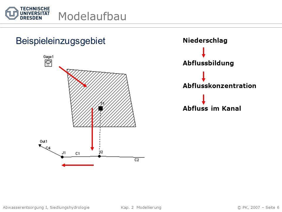 Modelaufbau Beispieleinzugsgebiet Niederschlag Abflussbildung