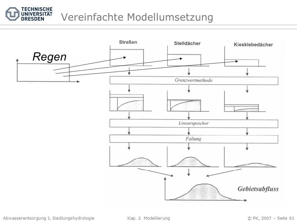 Vereinfachte Modellumsetzung
