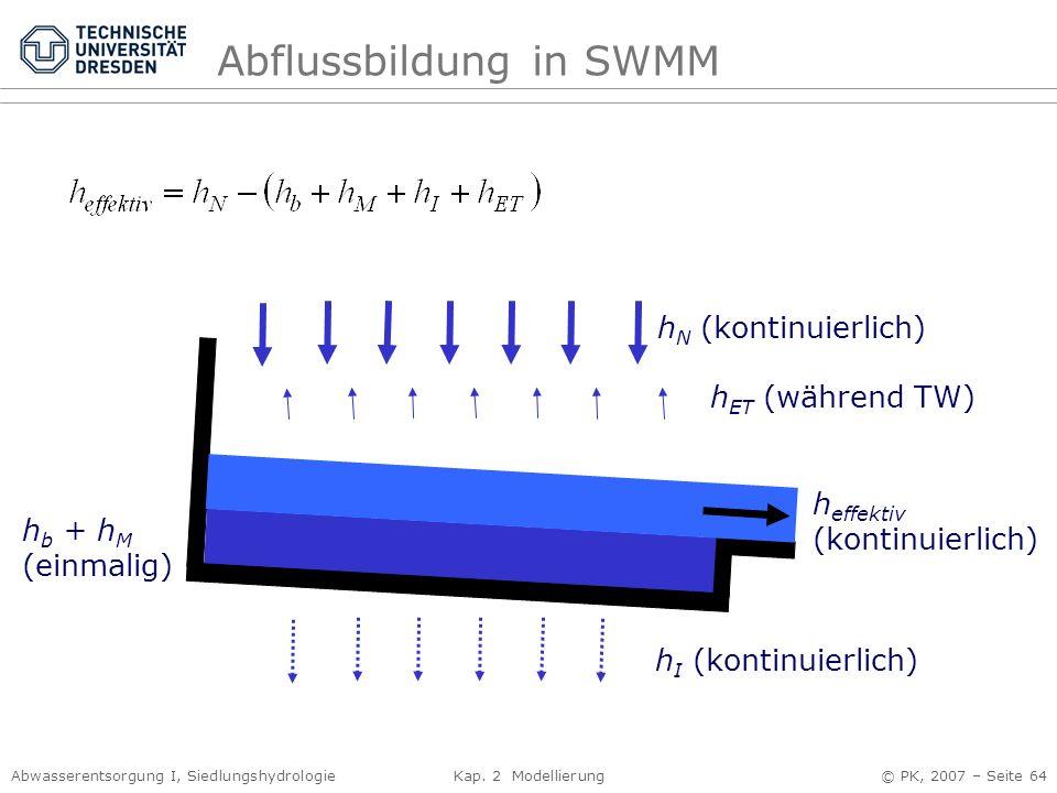 Abflussbildung in SWMM