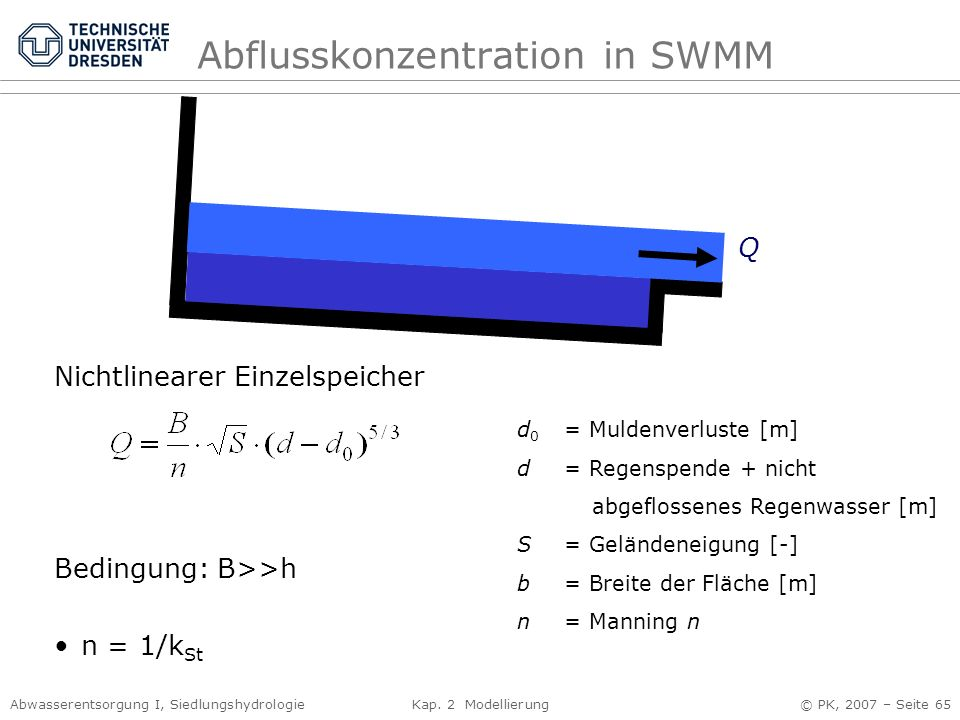 Abflusskonzentration in SWMM