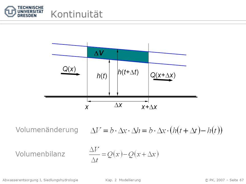 Kontinuität V Q(x) h(t+t) Q(x+x) h(t) x x x+x Volumenänderung