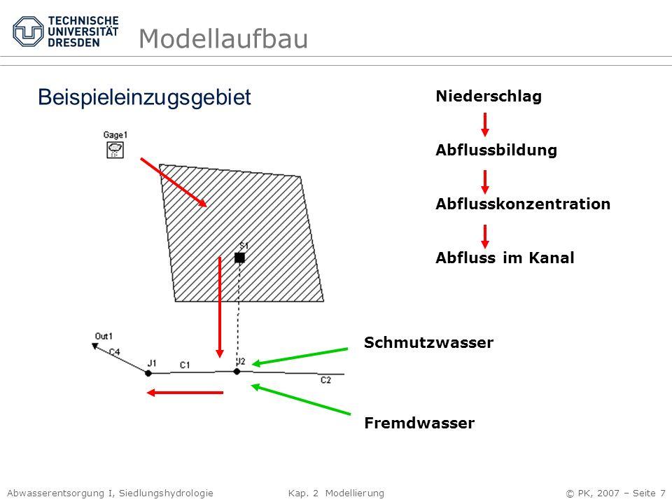 Modellaufbau Beispieleinzugsgebiet Niederschlag Abflussbildung