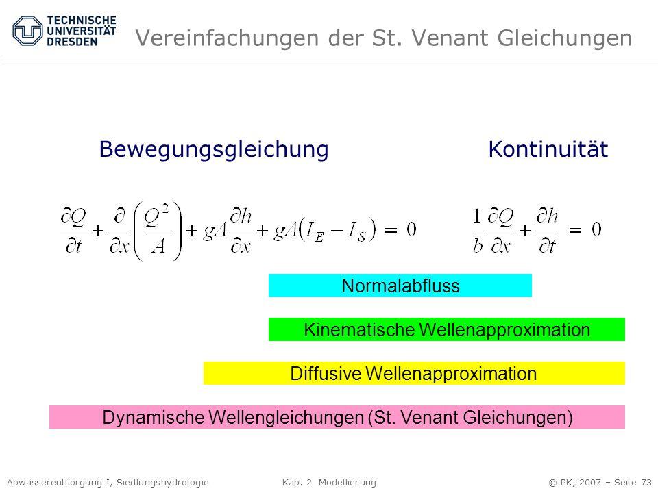 Vereinfachungen der St. Venant Gleichungen
