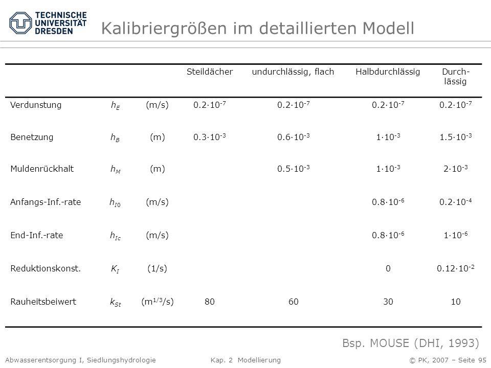 Kalibriergrößen im detaillierten Modell